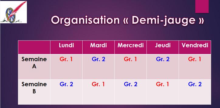 Organisation_demi_jauge